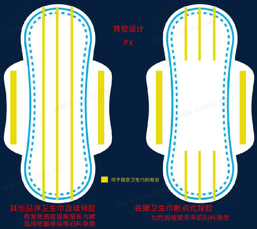 小心躲在卫生巾背后的妇科病隐患